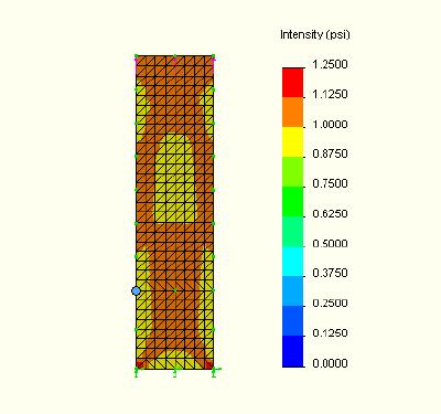 FEA - stress intensity plot