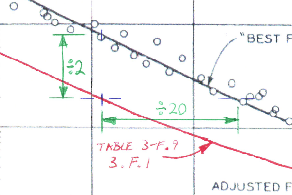 CalculationDetail