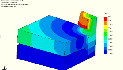 FEA Model of displacement plot.