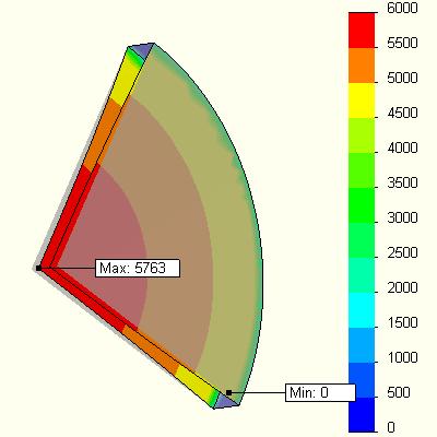 Large displacement membrane stress plot