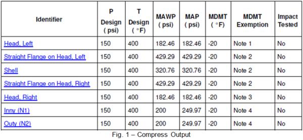 MAWP_MAP_Chart