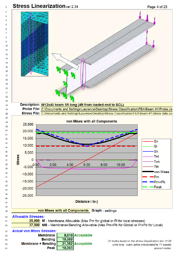 FEA Methods (Blog) – Pressure Vessel Engineering
