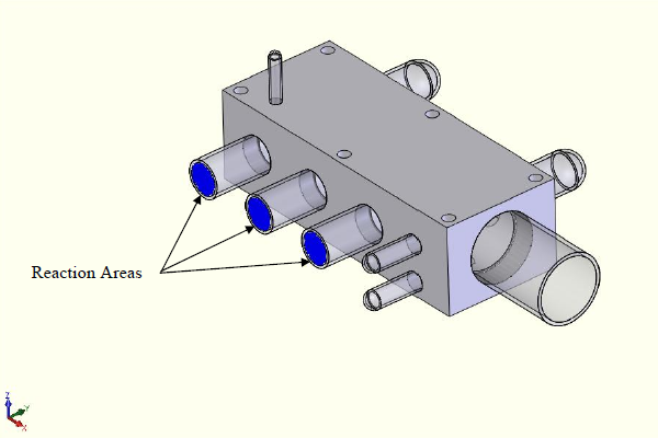 FEA model with reaction areas.