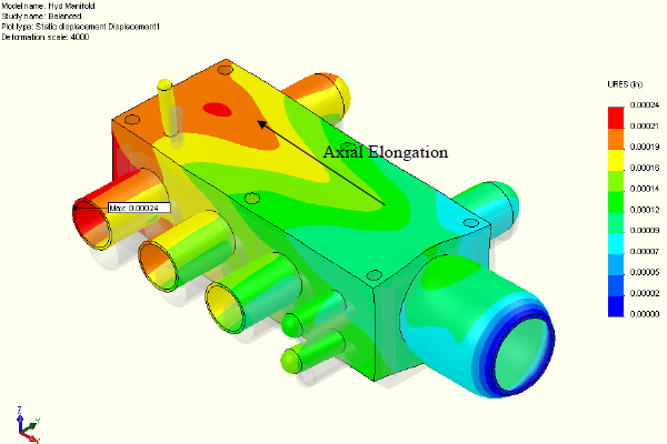 FEA - diplacement as expected with balanced model