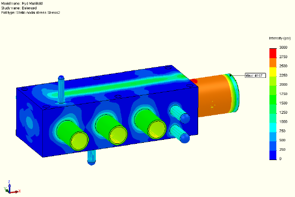 FEA - line-in pipe view.