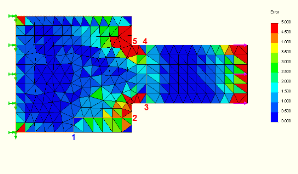 FEA model of flat plate - error plot