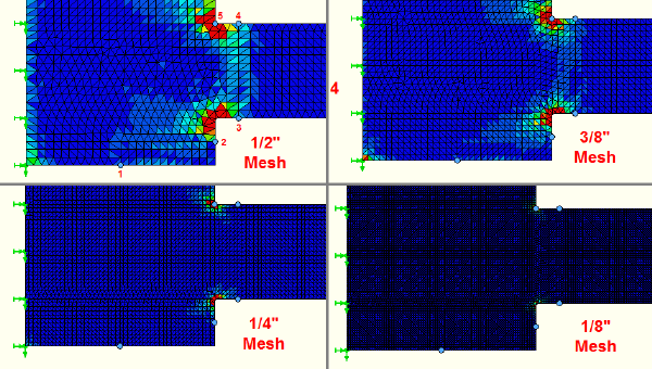 Error plots for mesh sizes 1/2 - 1/8