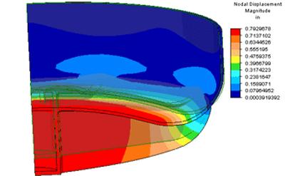 Displaced head at 5x pressure