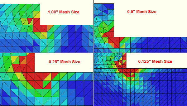 FEA error plots for 4 mesh sizes
