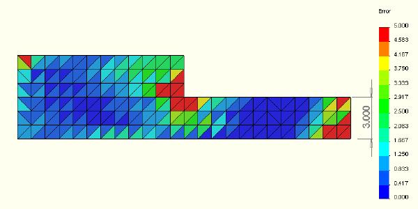 Error plot of 1 inch mesh.