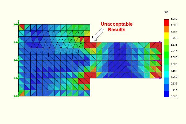 Error plot for 1 inch mesh.