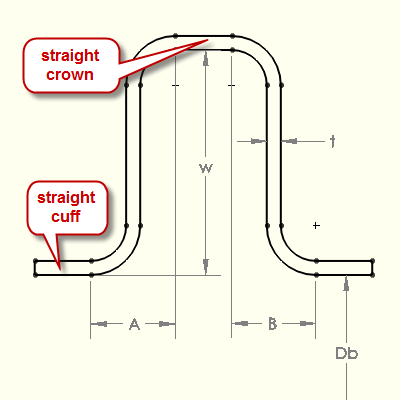 Flanged and Flued Profile