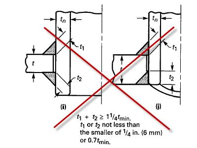 Fig UW-16.1