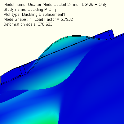 FEA Buckling Analysis