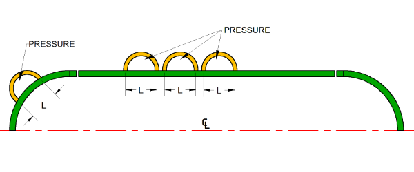 Half pipe jackets per VIII-1 Appendix EE