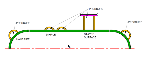 External Pressure – Pressure Vessel Engineering