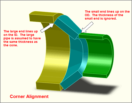 piping layout tools schematic diagram